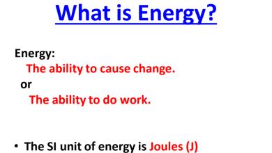Photo of ملخص الطاقة علوم منهج إنجليزي صف سادس فصل ثاني