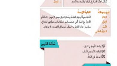 Photo of حل درس إبداعات جدي الوحدة الثانية دراسات اجتماعية صف رابع
