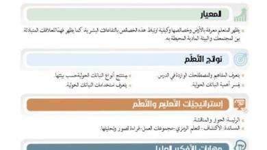Photo of حل درس النباتات الحولية في دولة الإمارات دراسات اجتماعية صف سادس فصل ثالث