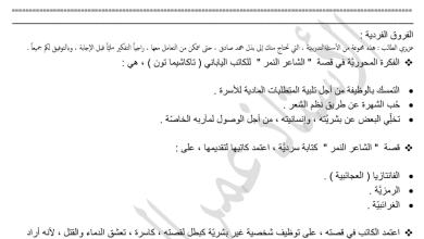 Photo of اوراق عمل الفروق الفردية (قصة الشاعر النمر) لغة عربية صف عاشر فصل ثاني