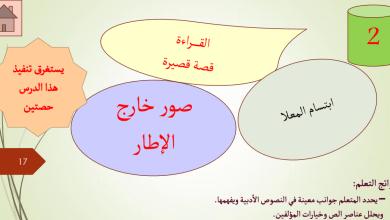 Photo of حل درس صور خارج الإطار لغة عربية صف حادي عشر فصل ثالث