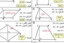 Photo of قوانين المساحة والحجوم رياضيات صف ثامن