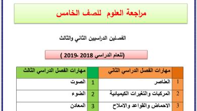 Photo of مراجعة علوم للفصلين الثاني والثالث صف خامس