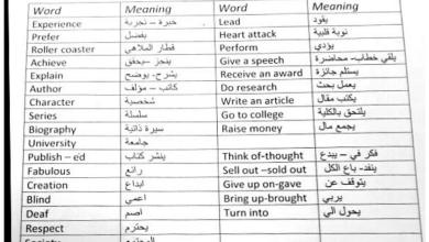 Photo of كلمات الوحدة الرابعة لغة إنجليزية صف سادس فصل أول