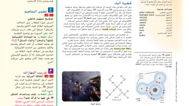 Photo of حل درس الماء والمحاليل أحياء صف تاسع متقدم فصل أول