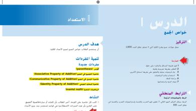 Photo of حل درس خواص الجمع رياضيات صف ثالث فصل أول
