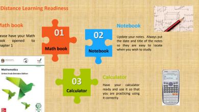 Photo of مراجعة الوحدة الاولى رياضيات منهج إنجليزي صف سابع فصل أول