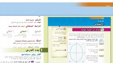 Photo of حل درس الانعكاس رياضيات صف ثامن فصل ثاني