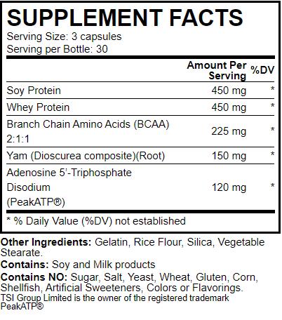 anvarol ingredients