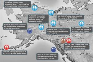 Weather and Climate Highlights and Impacts, Dec 2019 - Feb 2020