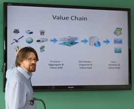 Keith Cunningham demonstrates the Value Chain concept—in this case, how to turn data into something useful.