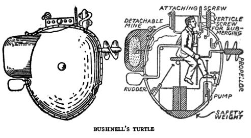 Book Review: Turtle : David Bushnell's revolutionary vessel (2/2)