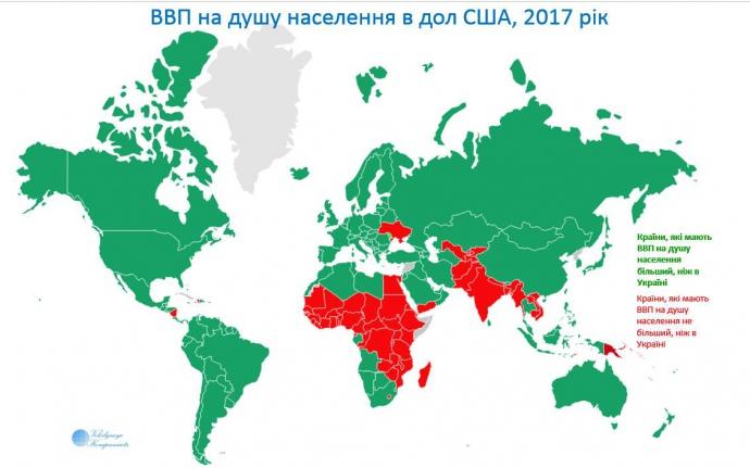 МВФ визнав Україну найбіднішою країною в Європі