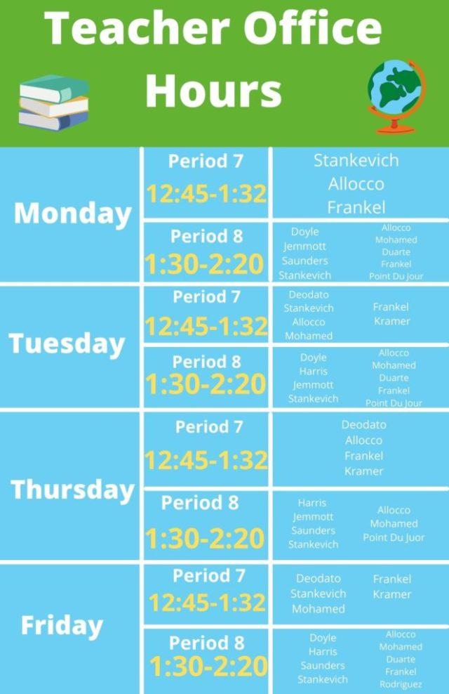 Teacher Office Hours for Final Deliverables for 2021