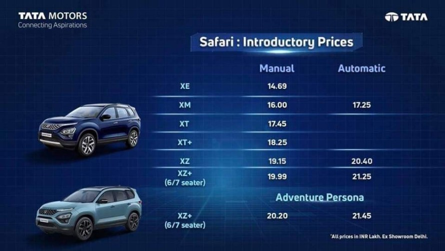 TATA motors India, today launched their much-awaited premium SUV, the all-new TATA Safari. at a starting price of Rs14.69Lacs (ex-showroom Delhi) for Six and Seven seaters. The SUV has taken many design elements from its elder sibling TATA Harrier. Offering plenty of features and premium interiors.