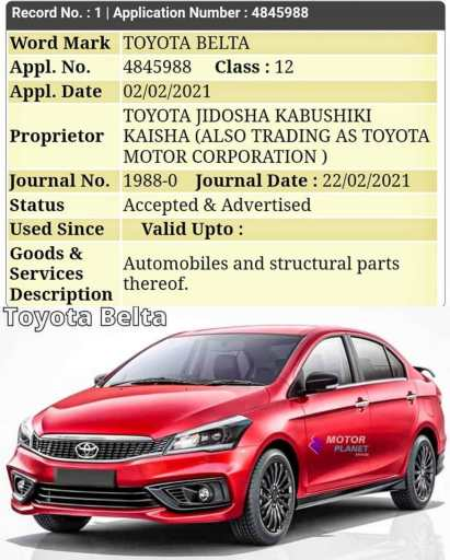 Toyota is soon launching an all-new Sedan called Toyota Belta. It will be a rebadged model of Maruti CIAZ. Let us update you about the upcoming Toyota Rebadged version of the Maruti Suzuki CIAZ.