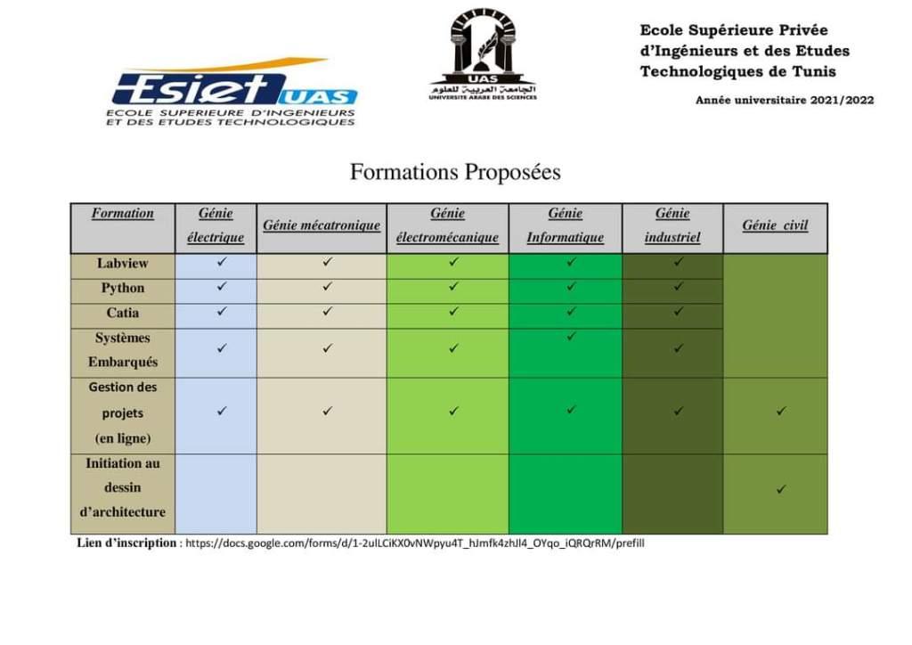 Certifications proposées par l'UAS.