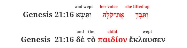 Genesis 21.16-Hebrew