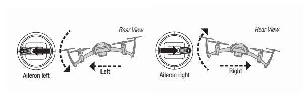 Explaining a Quadcopter's Roll - Image 2