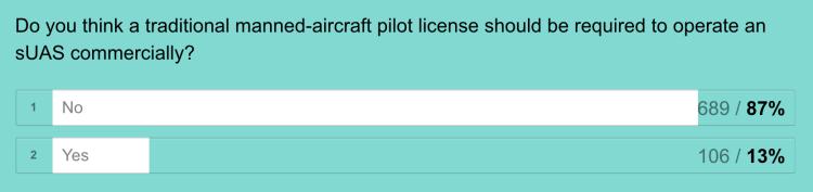 drone-suas-us-regulation-market-survey-11