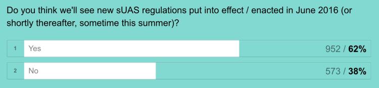 drone-suas-us-regulation-market-survey-12