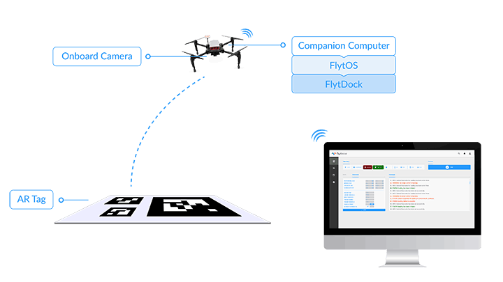 Smart Mailbox and Precision Landing Kit for Drone Deliveries