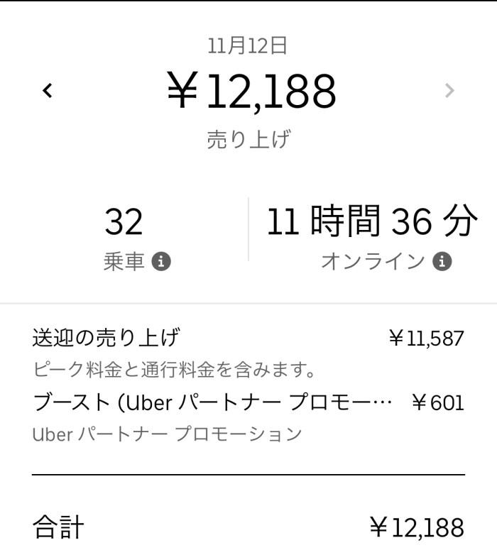 ブログ<UberEats配達あ員たくやオンライン>用の画像です。