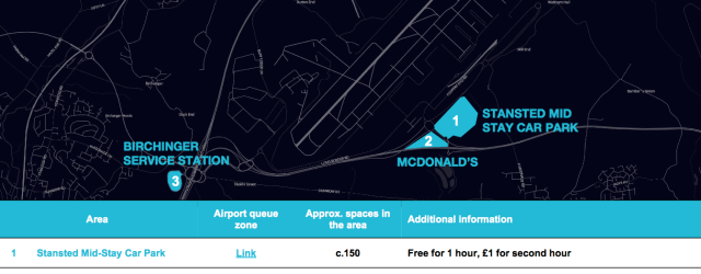 London Stansted Airport Uber Waiting Areas