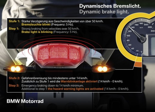 Dynamic Brake Light
