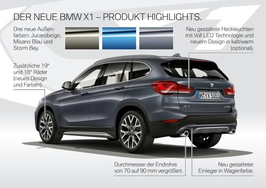 BMW X1 FaceLift Daten