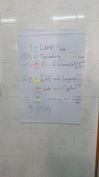 Topic_Board2