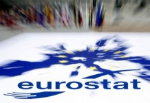 European Statistical service records Cyprus GDP increase
