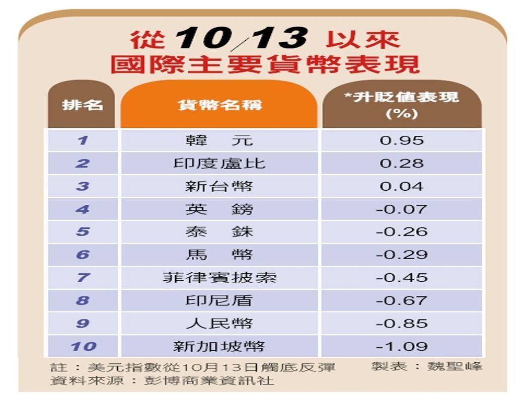 美金(USD)兌港幣(HKD)即時匯率計算機 - 即匯站 RTER.info