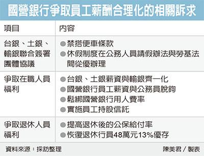 [新聞] 三國營銀行團協 納禁搭便車 - 看板 Finance - 批踢踢實業坊