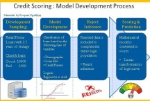 1 Credit Scoring Schematic