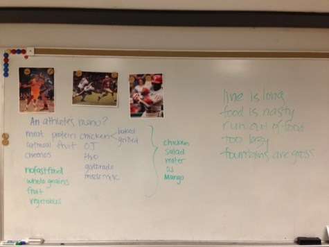 Richmond High football players brainstorm the types of food that pro athletes eat to prep for game day.