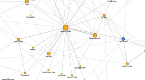 Codeless Network Diagrams