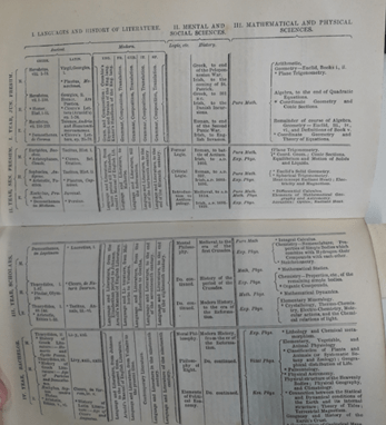 Timetable taken from the 'Catholic University Calendar for the Year 1869'.