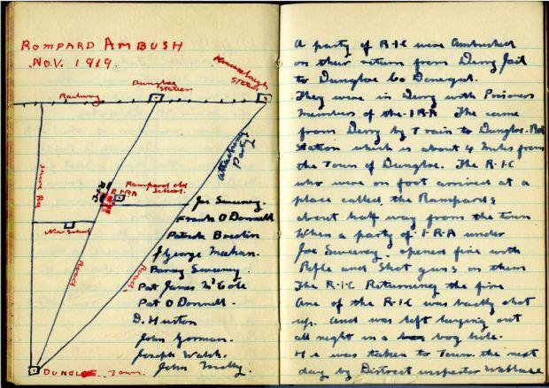 Dungloe ambush 1919