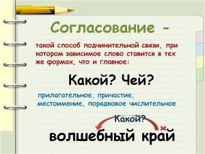 Словосочетание в русском языке