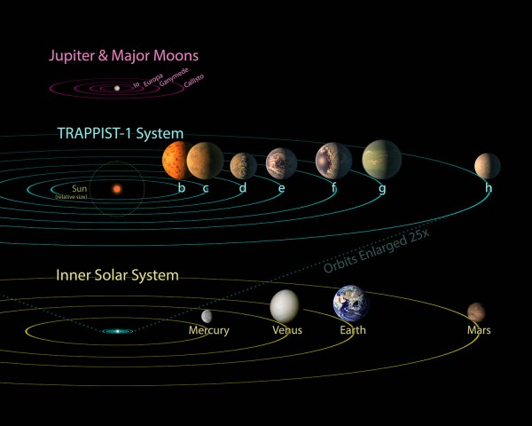 The Seven New Planets Next Door - UConn Today