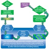 What is the Intergovernmental Panel on Climate Change (IPCC)?