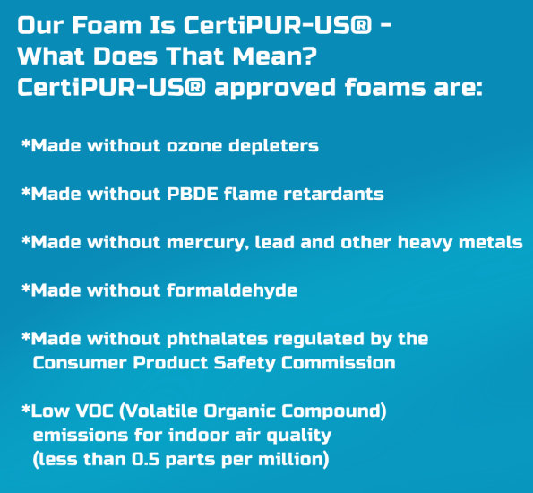 CertiPUR-US Foam PNG