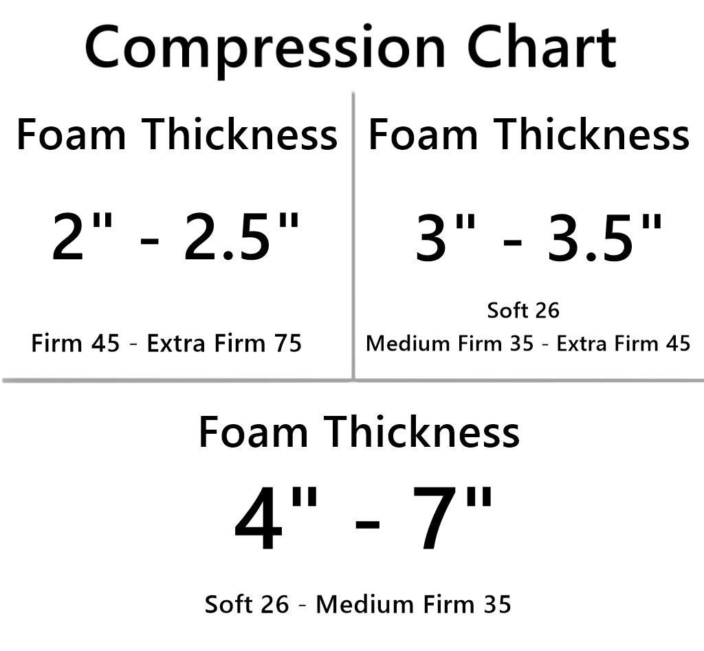 Thick, 32 x 32 5 cm Firm Upholstery Foam Foam for Sofa Cushion Replacement 2