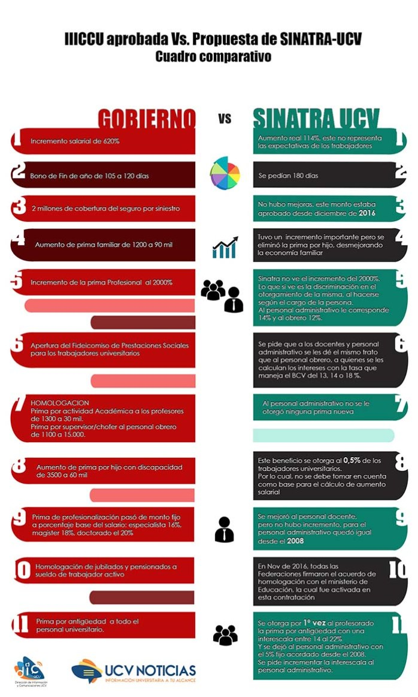 infografia-2-sinatra-gobierno-1
