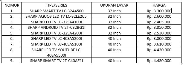 harga smart tv sharp
