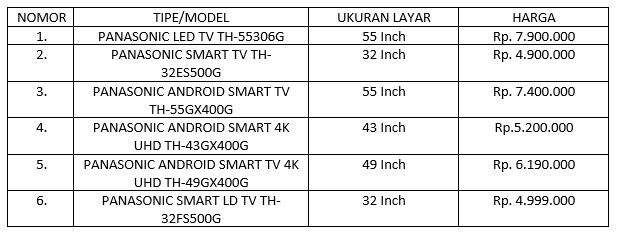 harga smart tv panasonic