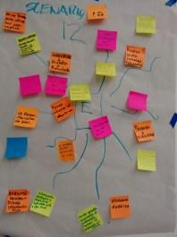 (12) Scenario-Based Learning