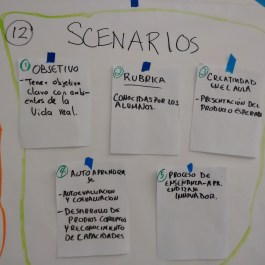 (12) Scenario-Based Learning