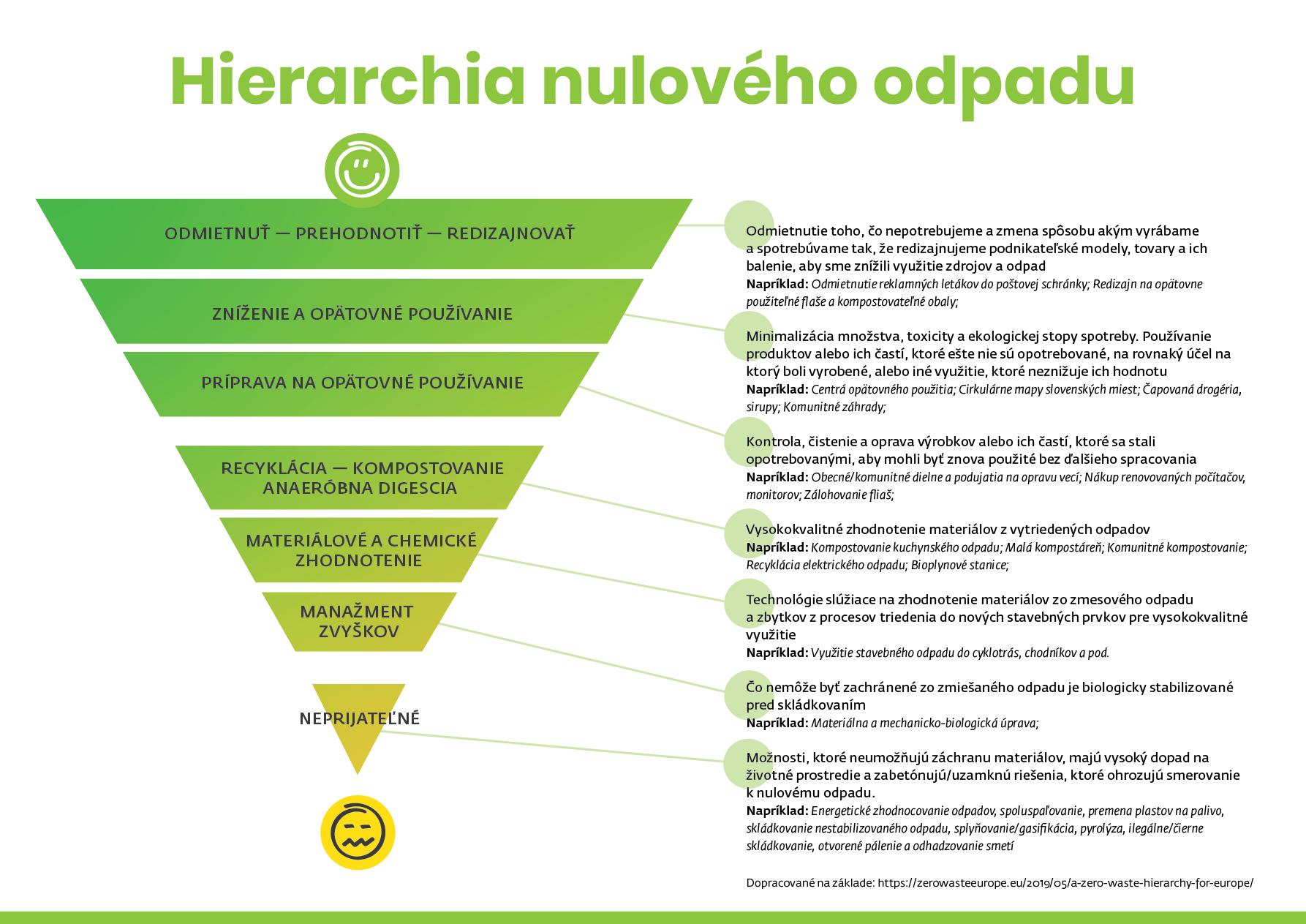 cepa-infografika-pyramida-01401.5x.png?ssl=1